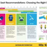 Common Car Seat Errors to Avoid